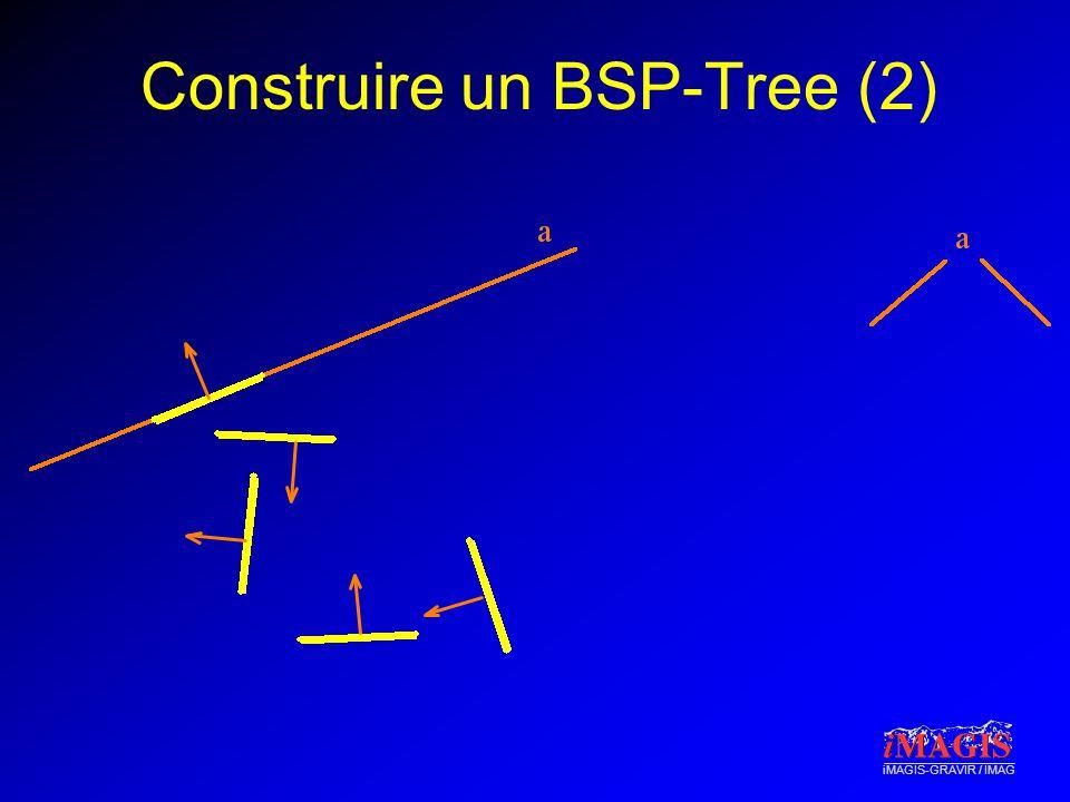 Construire un BSP-Tree (2)