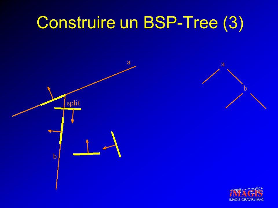 Construire un BSP-Tree (3)