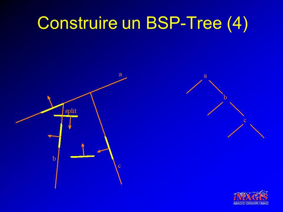 Construire un BSP-Tree (4)