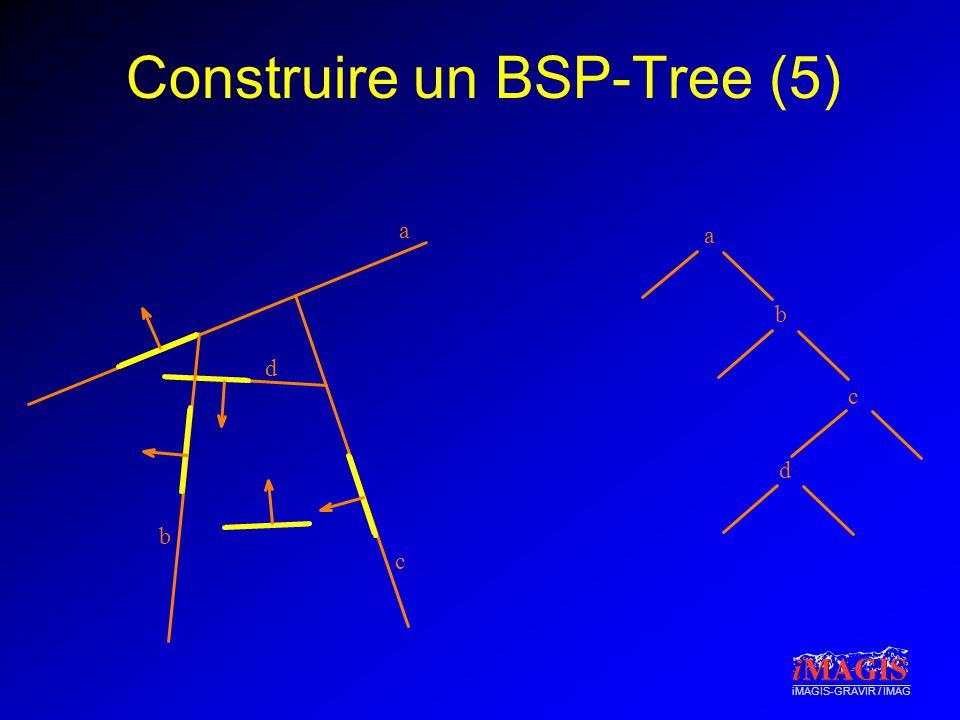 Construire un BSP-Tree (5)