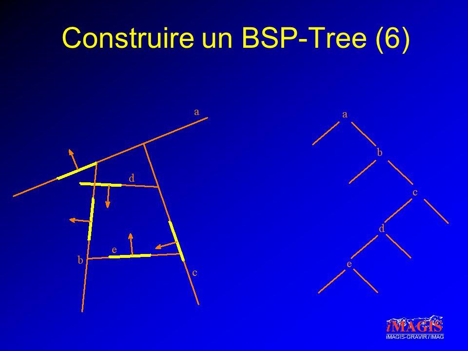 Construire un BSP-Tree (6)