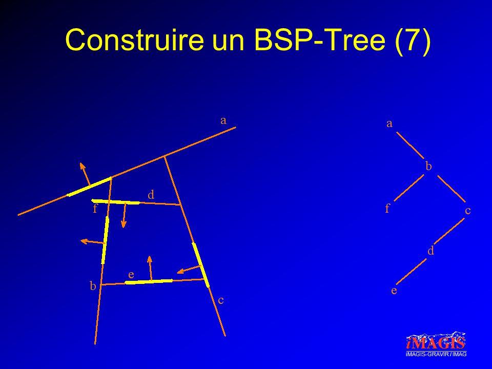 Construire un BSP-Tree (7)