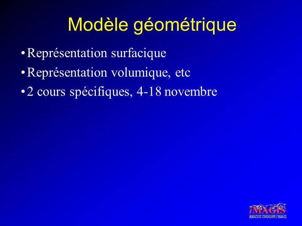 Modèle géométrique Représentation surfacique