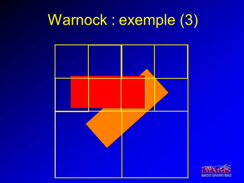 Warnock : exemple (3)