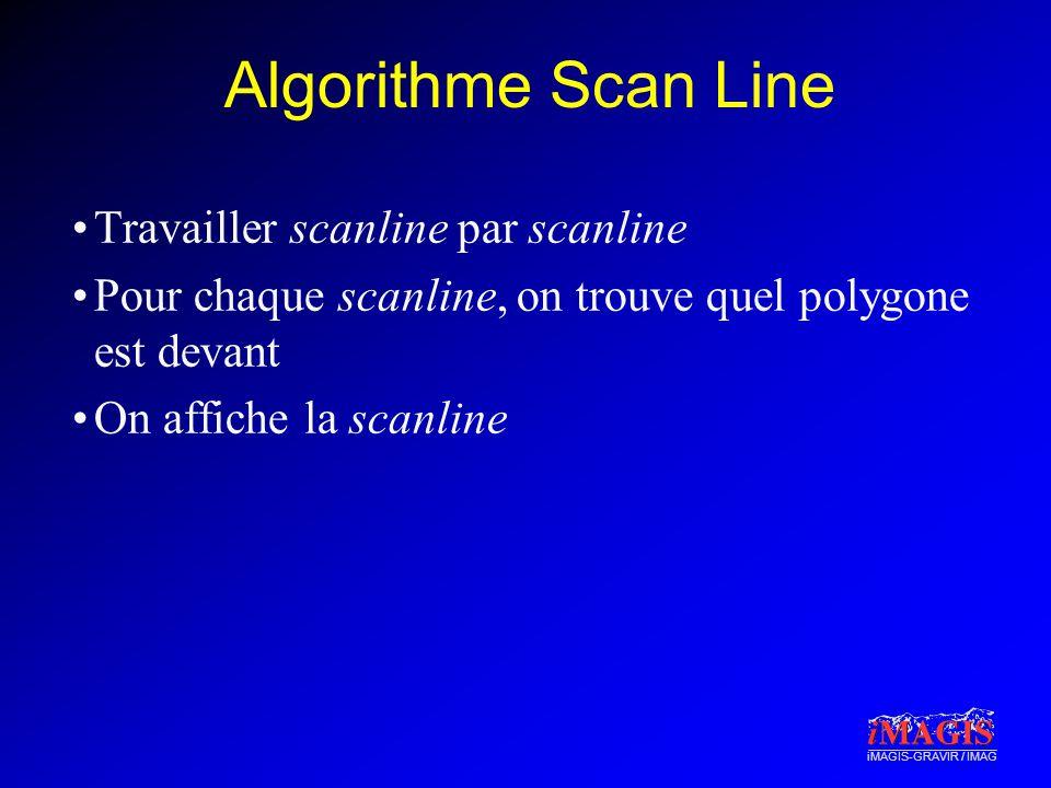 Algorithme Scan Line Travailler scanline par scanline