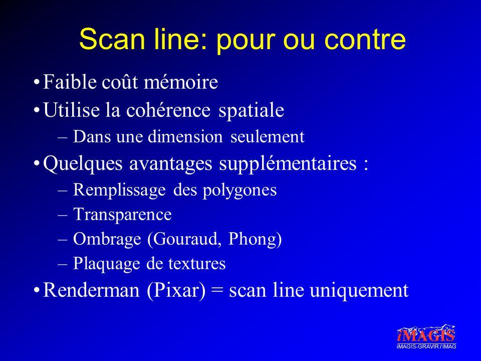Scan line: pour ou contre