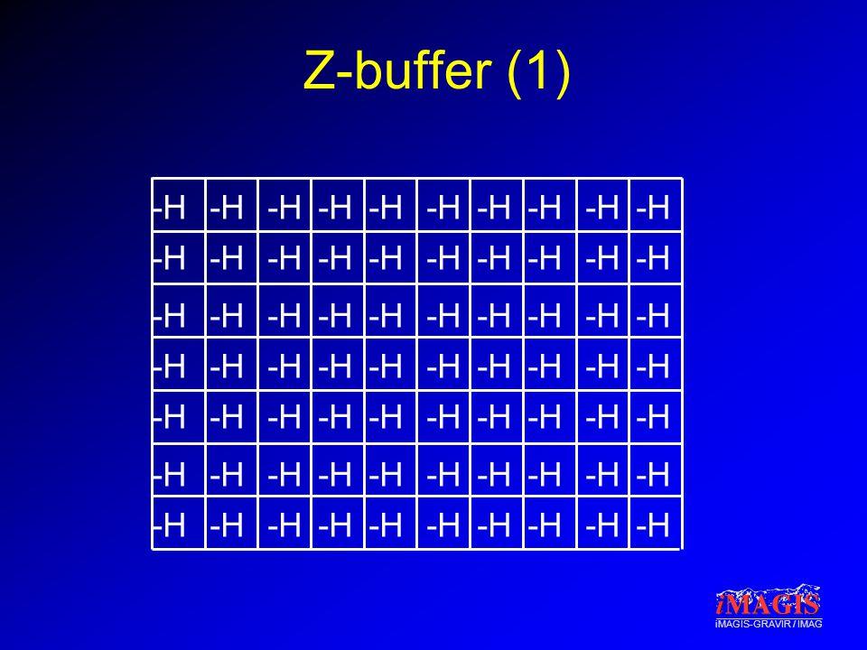 Z-buffer (1) -H -H -H -H -H -H -H -H -H -H -H -H -H -H -H -H -H -H -H