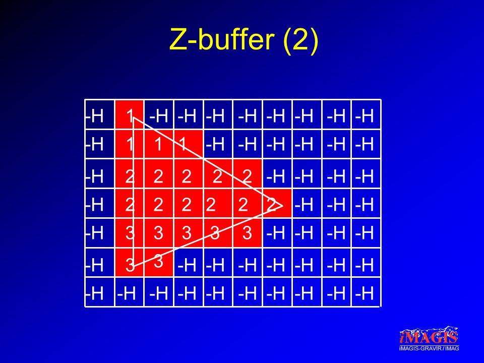 Z-buffer (2) -H 1 -H -H -H -H -H -H -H -H -H 1 1 1 -H -H -H -H -H -H