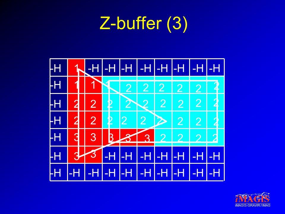Z-buffer (3) -H 1 -H -H -H -H -H -H -H -H -H 1 1 1 2 2 2 2 2 2 -H 2 2