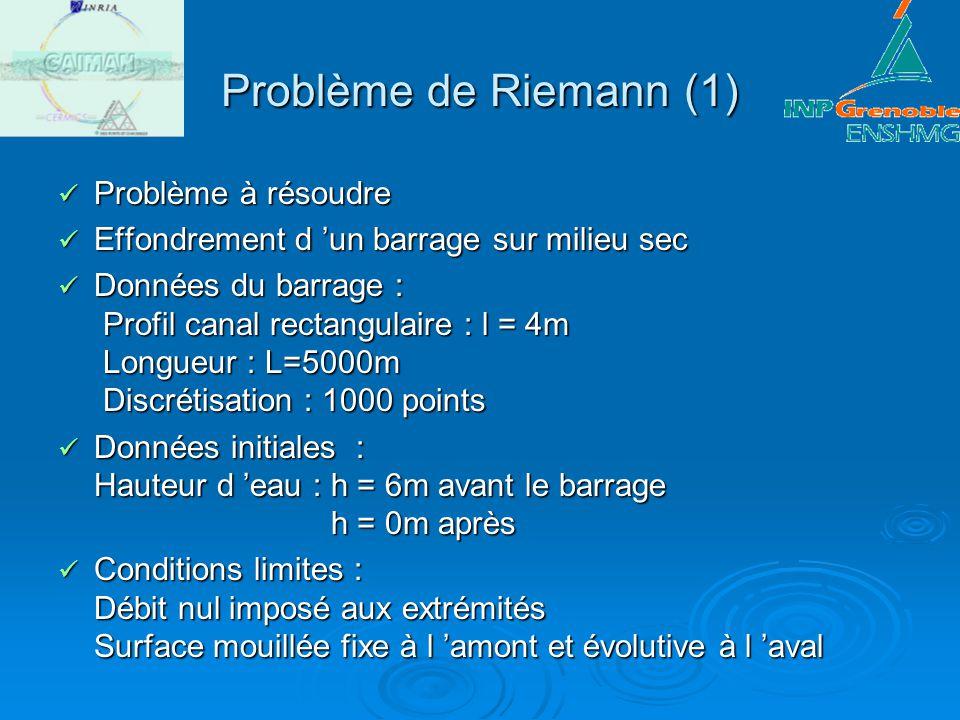 Problème de Riemann (1) Problème à résoudre