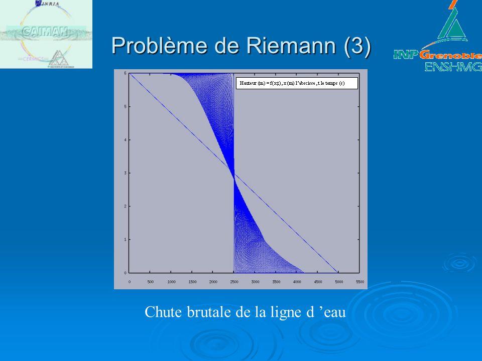 Problème de Riemann (3) Chute brutale de la ligne d 'eau