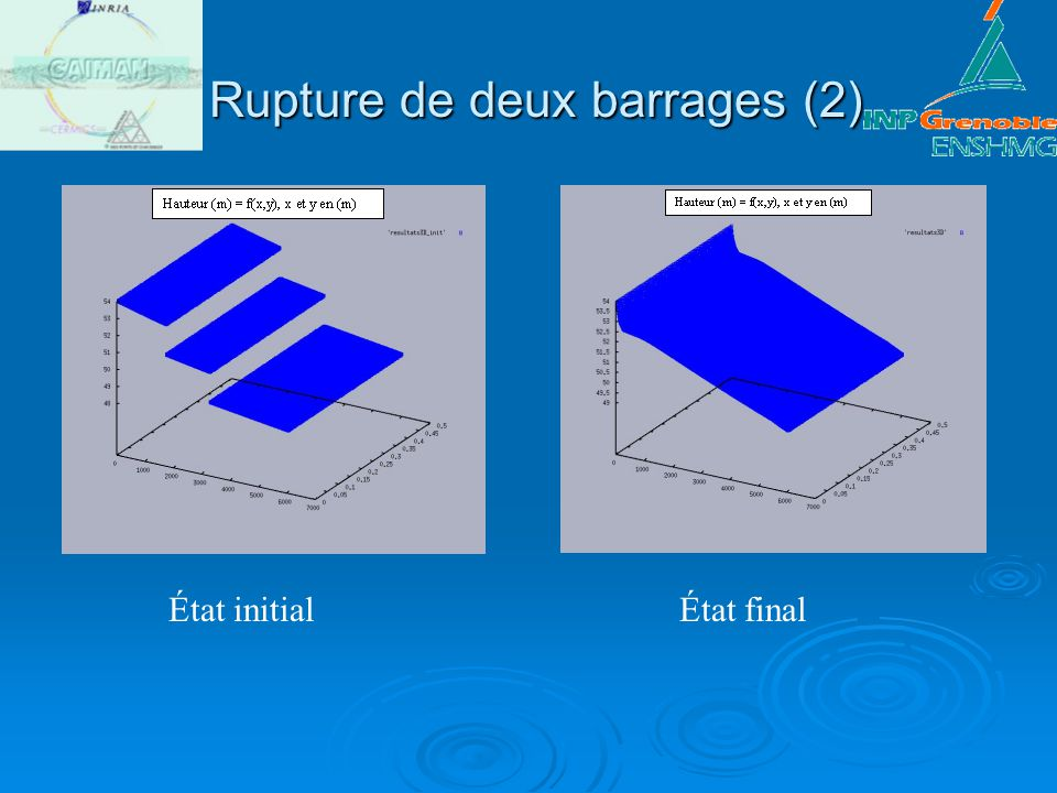 Rupture de deux barrages (2)
