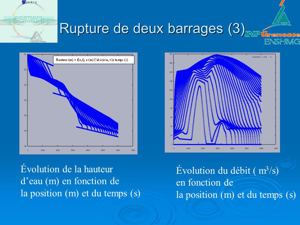 Rupture de deux barrages (3)