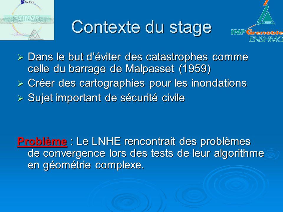 Contexte du stage Dans le but d'éviter des catastrophes comme celle du barrage de Malpasset (1959) Créer des cartographies pour les inondations.