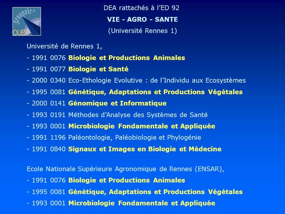 DEA rattachés à l'ED 92 VIE - AGRO - SANTE. (Université Rennes 1) Université de Rennes 1, - 1991 0076 Biologie et Productions Animales.