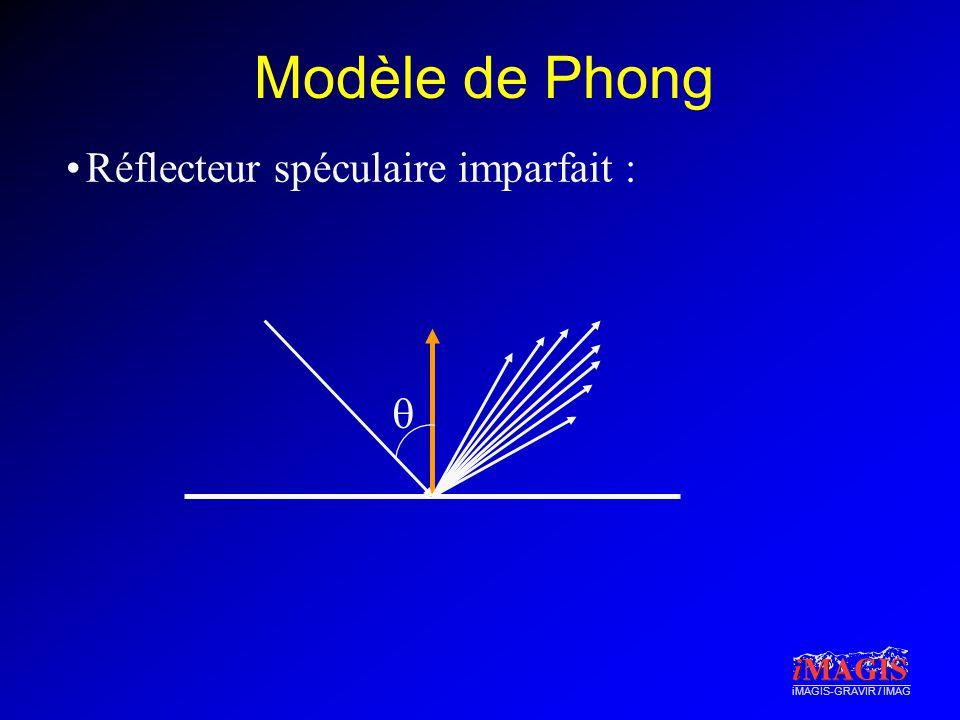 Modèle de Phong Réflecteur spéculaire imparfait : q