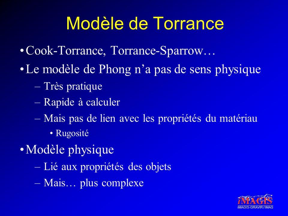 Modèle de Torrance Cook-Torrance, Torrance-Sparrow…
