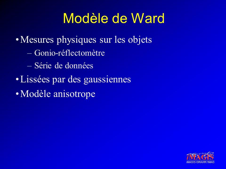 Modèle de Ward Mesures physiques sur les objets