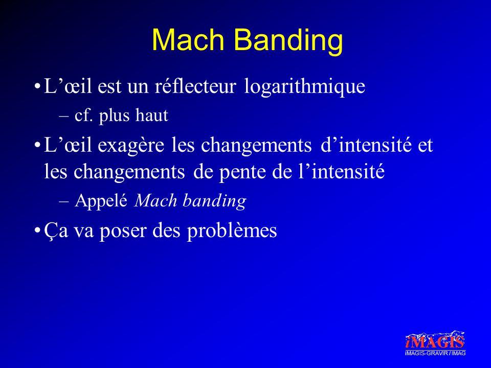 Mach Banding L'œil est un réflecteur logarithmique