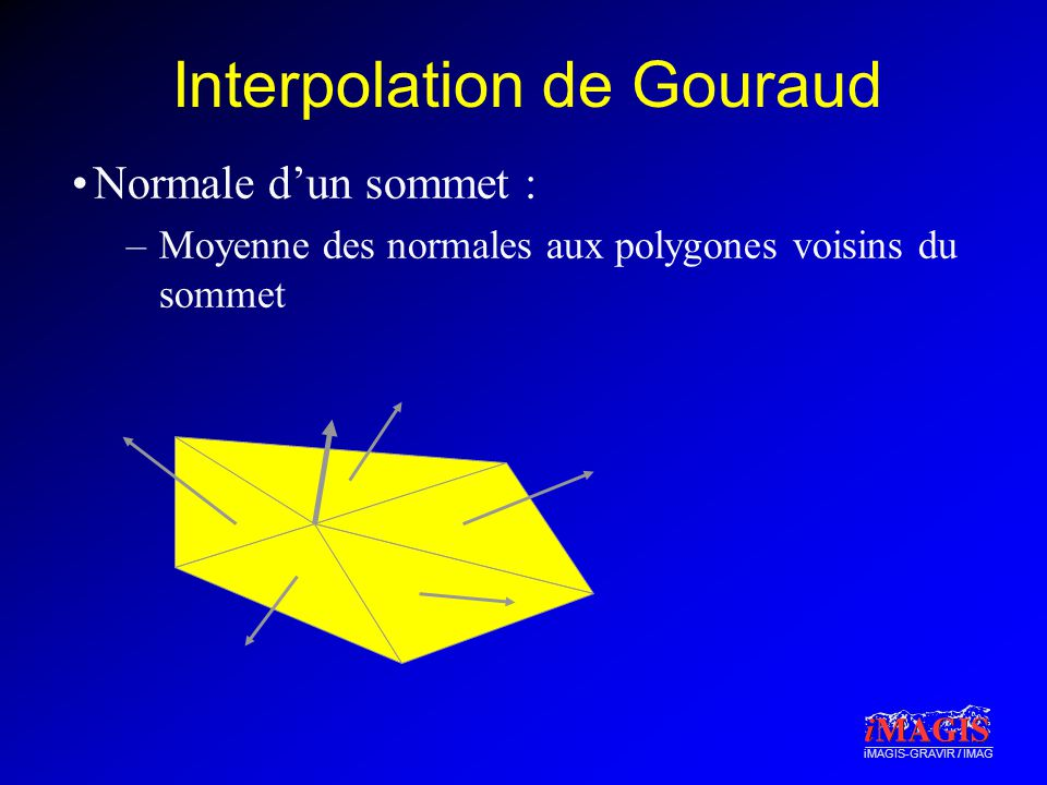 Interpolation de Gouraud