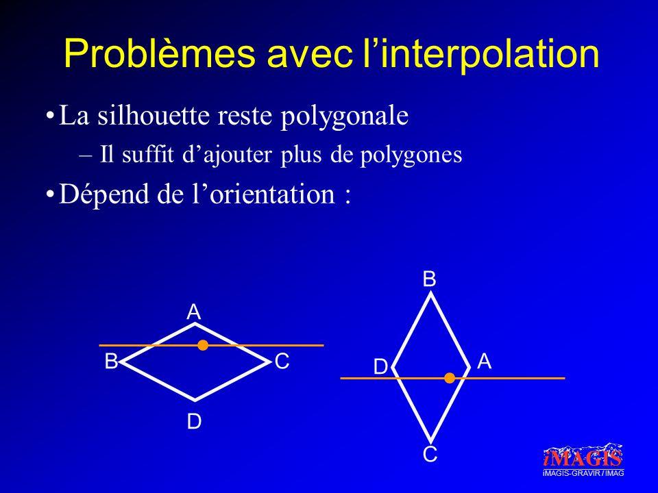 Problèmes avec l'interpolation