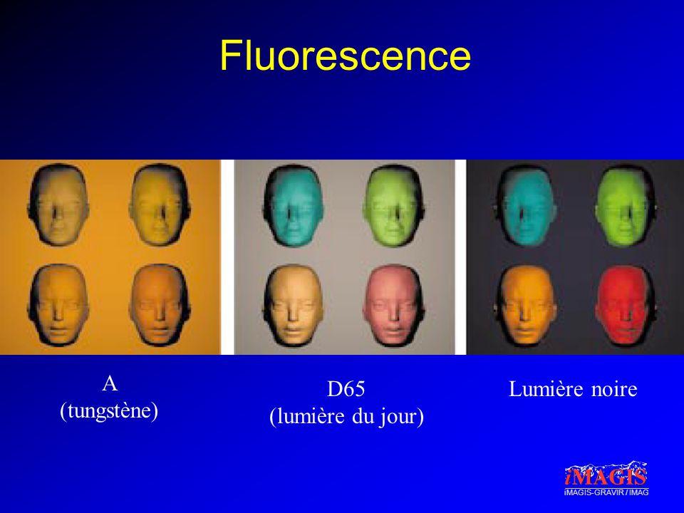 Fluorescence A (tungstène) D65 (lumière du jour) Lumière noire