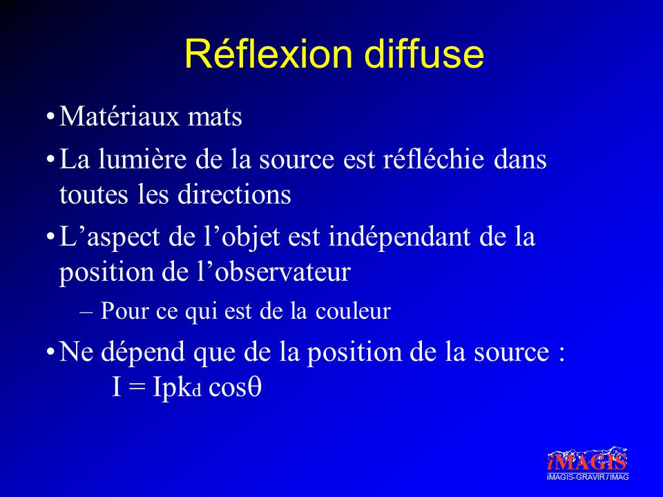 Réflexion diffuse Matériaux mats