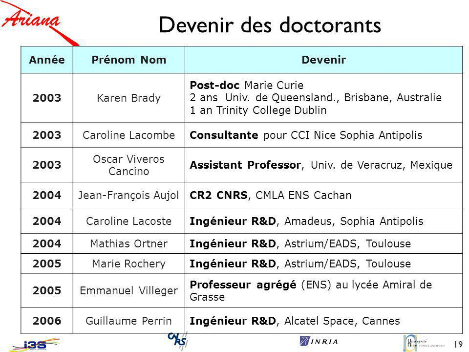 Devenir des doctorants
