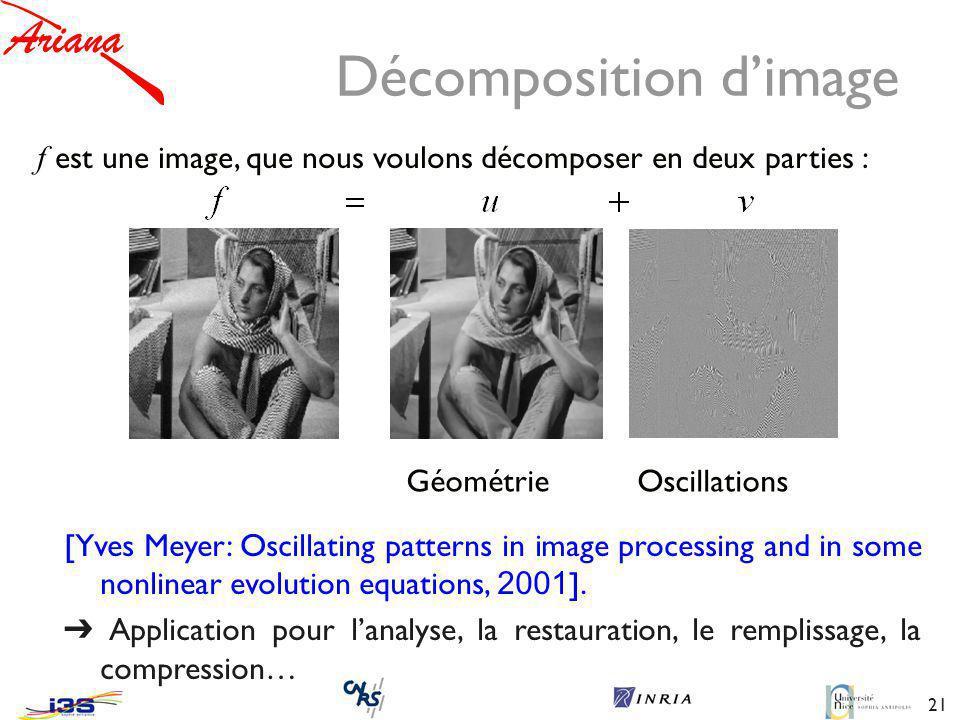 Décomposition d'image
