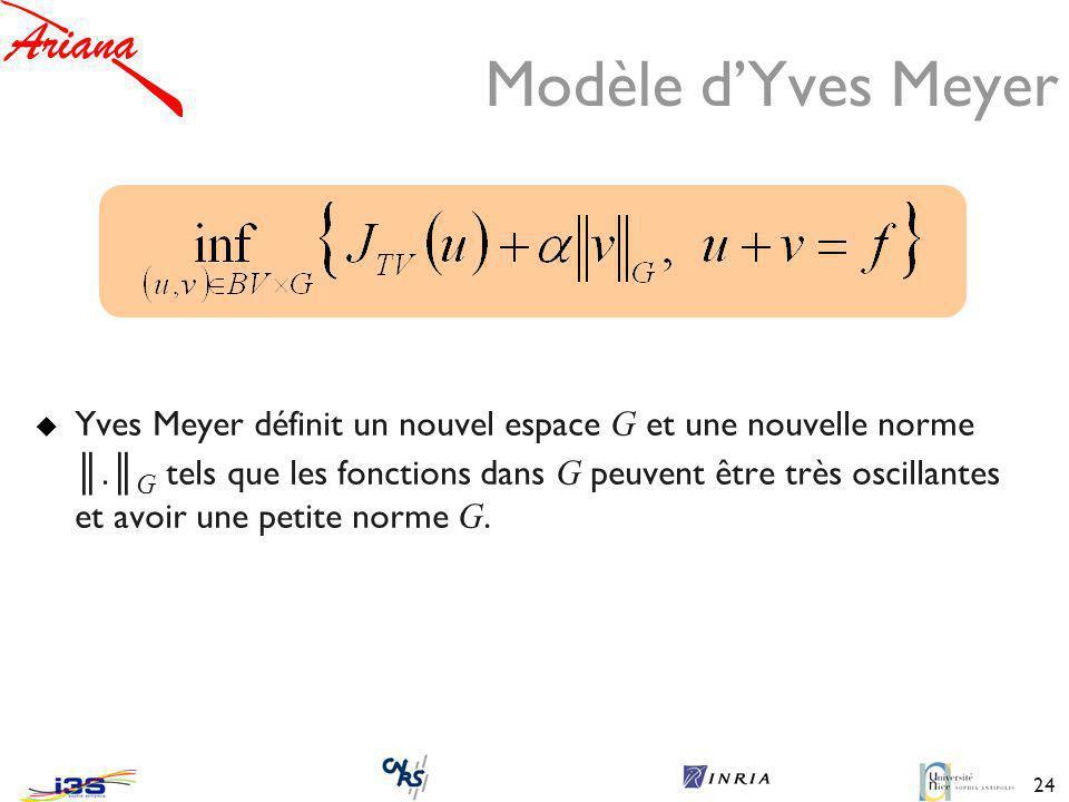 Modèle d'Yves Meyer