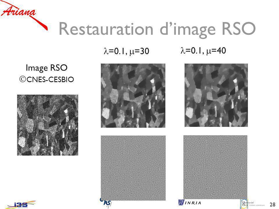 Restauration d'image RSO