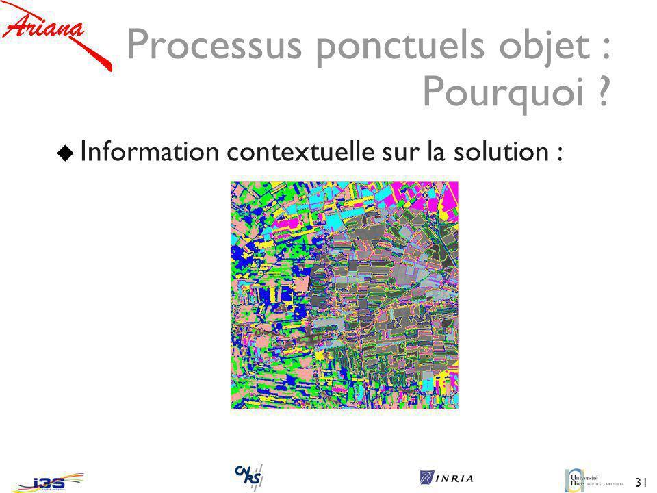 Processus ponctuels objet : Pourquoi