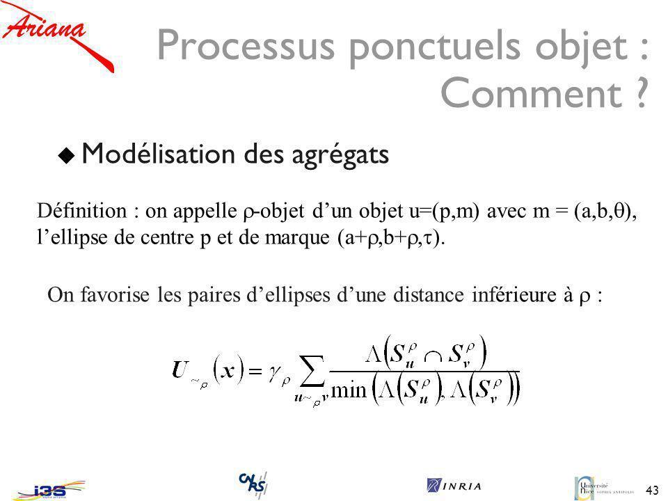 Processus ponctuels objet : Comment
