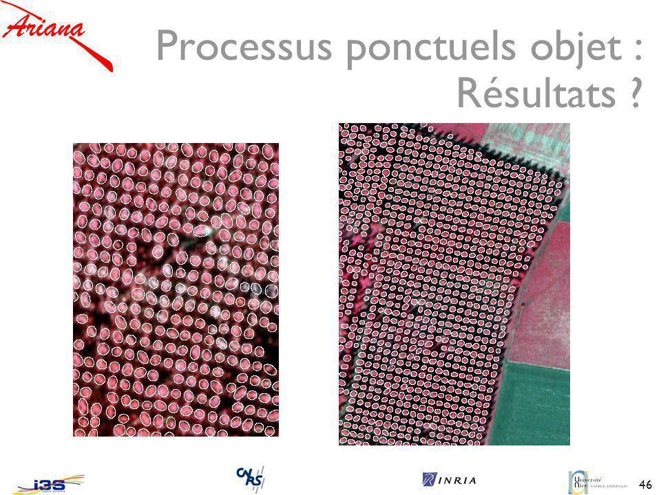 Processus ponctuels objet : Résultats