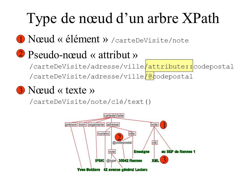 Type de nœud d'un arbre XPath