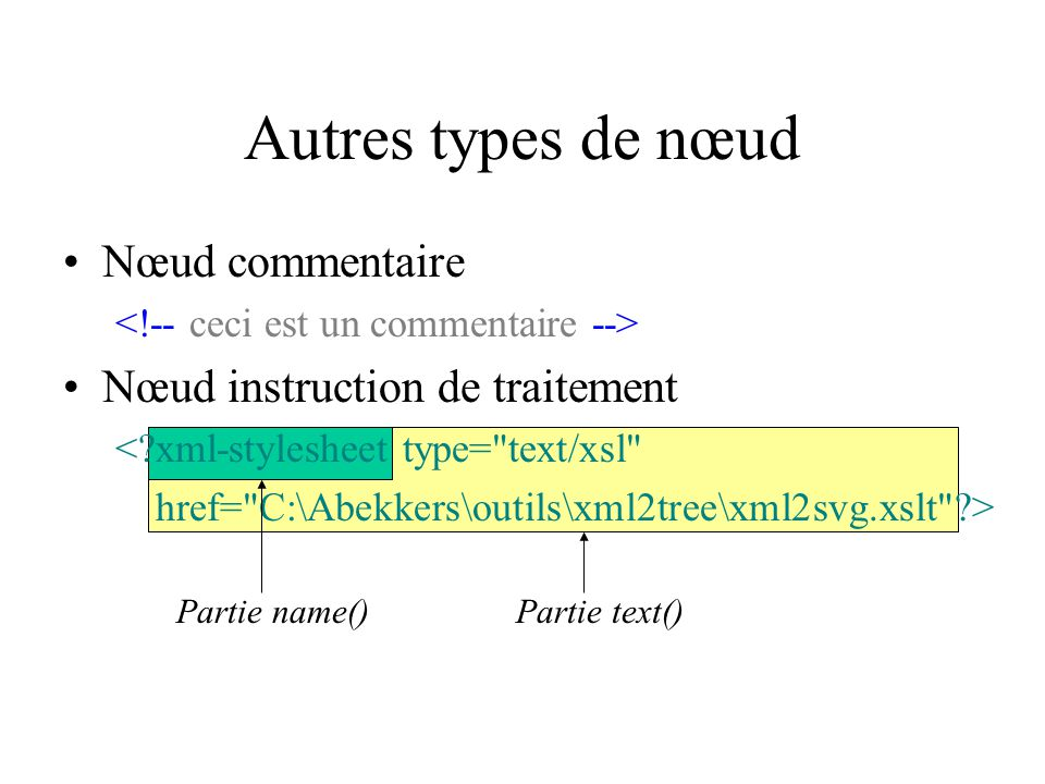Autres types de nœud Nœud commentaire Nœud instruction de traitement