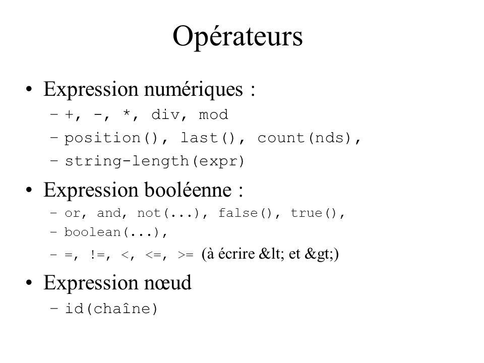 Opérateurs Expression numériques : Expression booléenne :