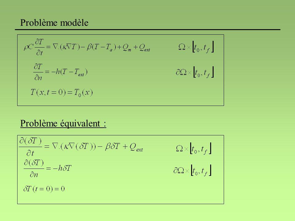 Problème modèle Problème équivalent :