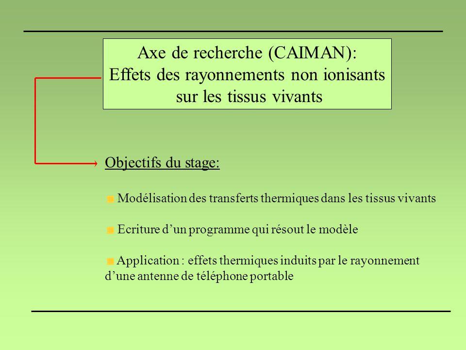 Axe de recherche (CAIMAN): Effets des rayonnements non ionisants