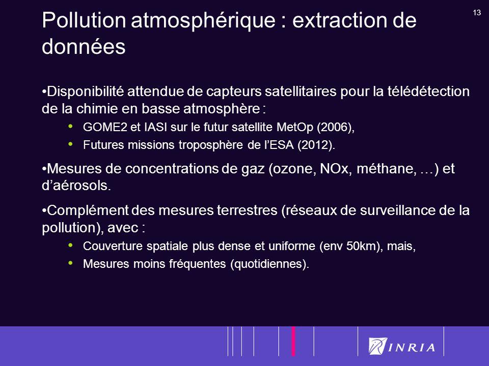 Pollution atmosphérique : extraction de données