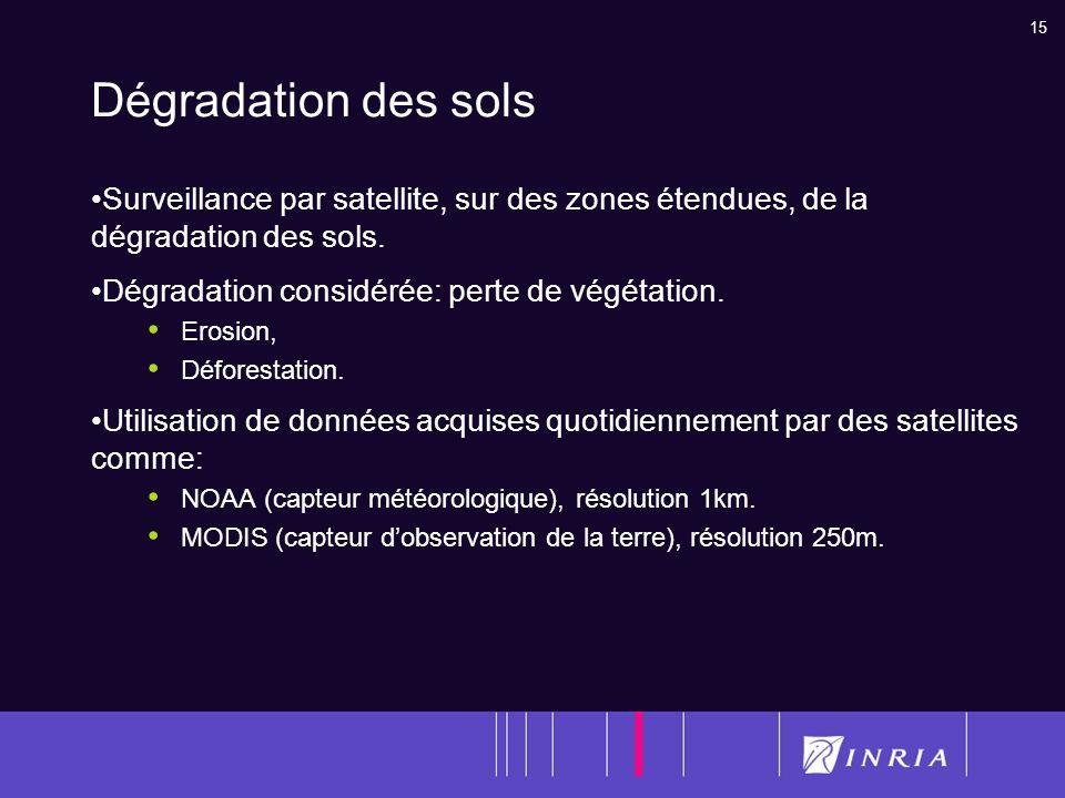 Dégradation des sols Surveillance par satellite, sur des zones étendues, de la dégradation des sols.