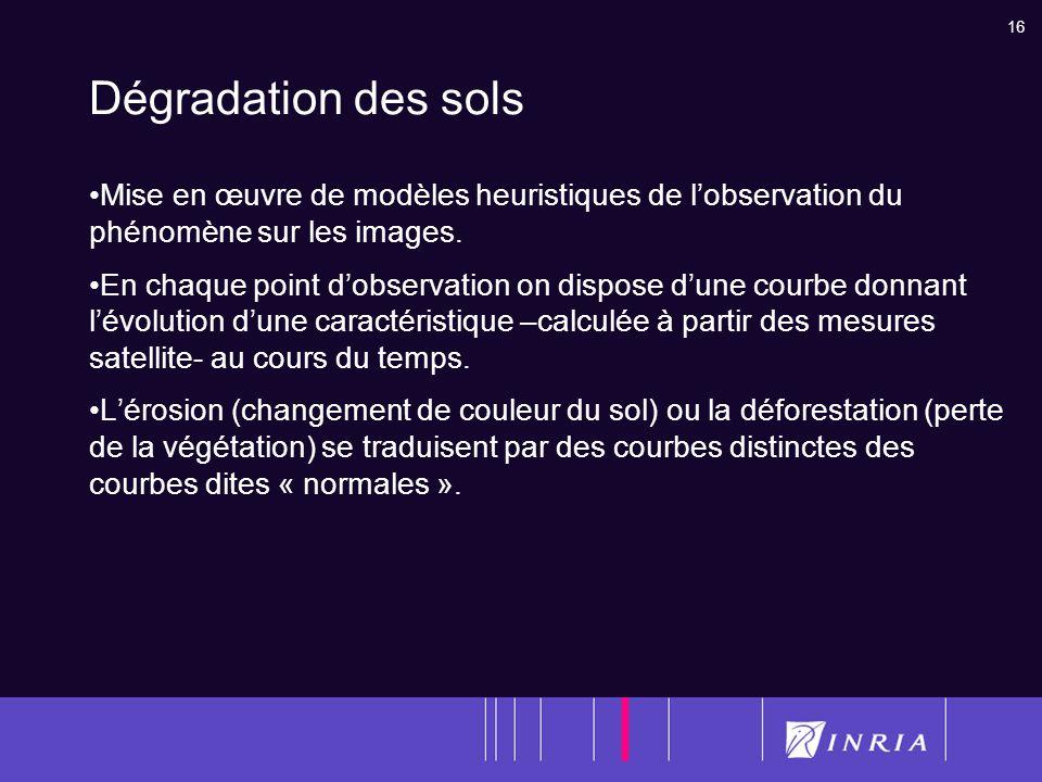 Dégradation des sols Mise en œuvre de modèles heuristiques de l'observation du phénomène sur les images.