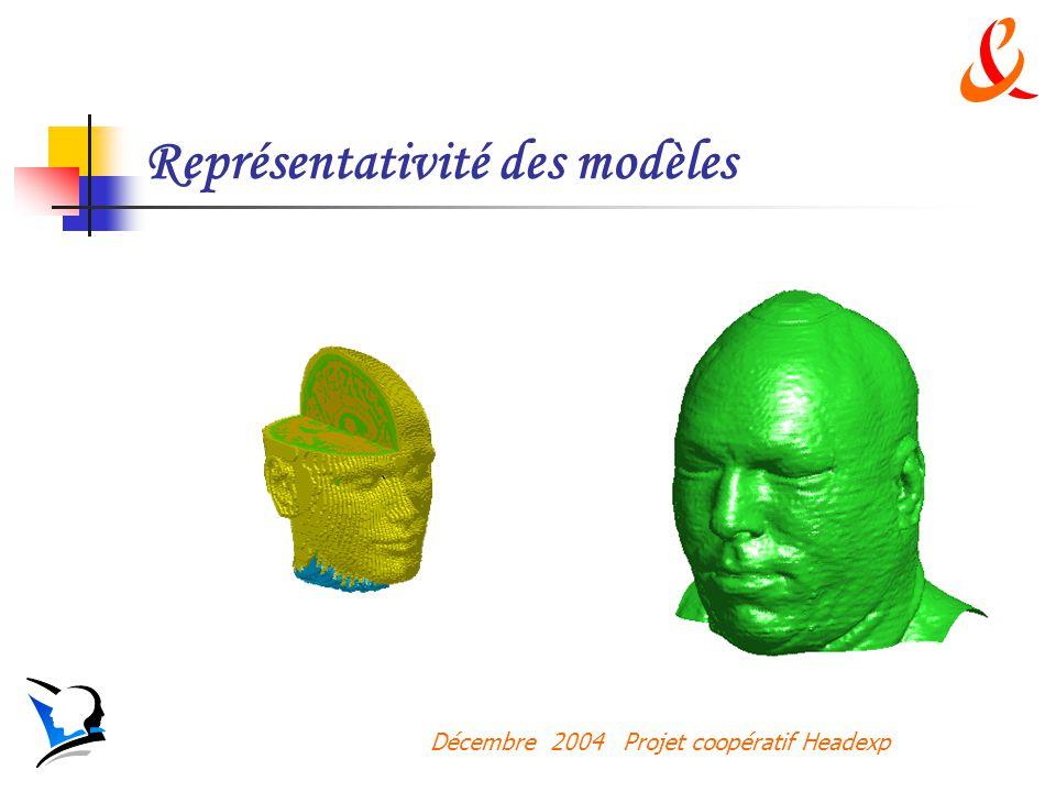 Représentativité des modèles