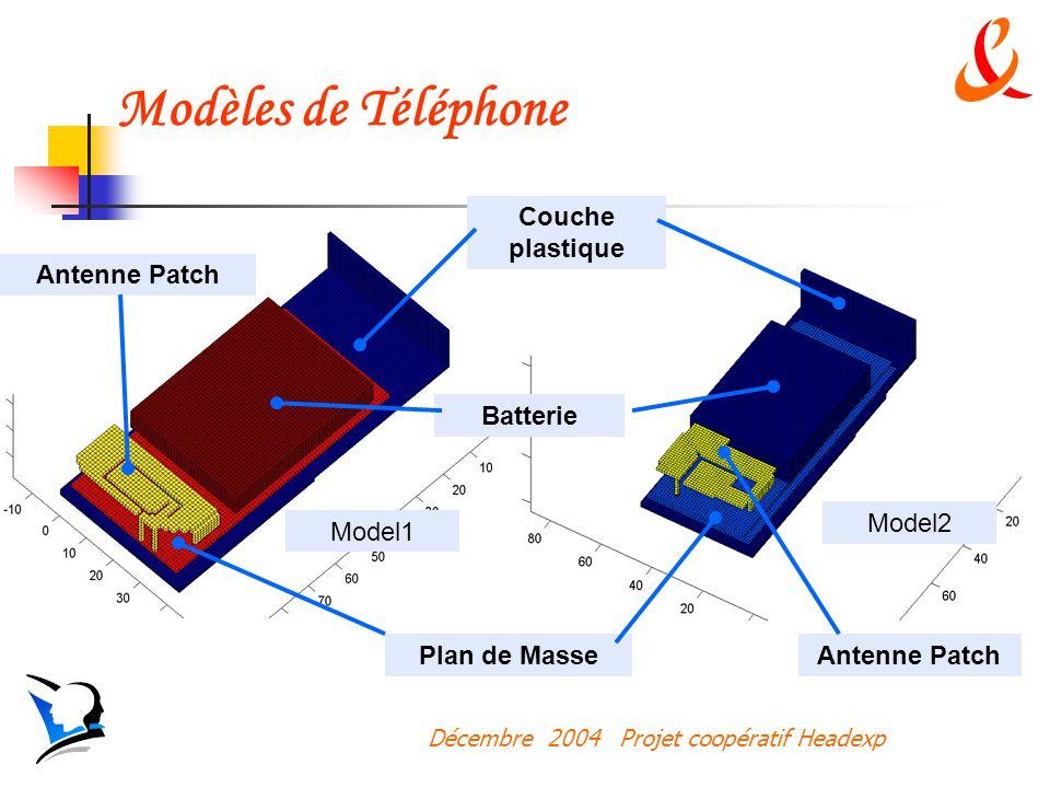 Modèles de Téléphone Couche plastique Antenne Patch Batterie Model2