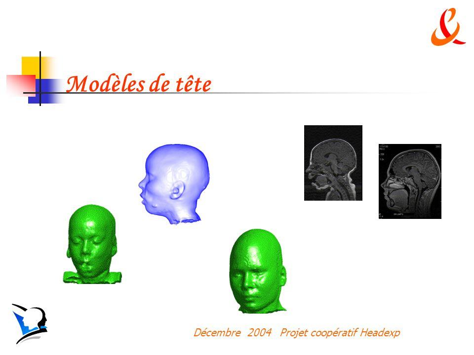Modèles de tête