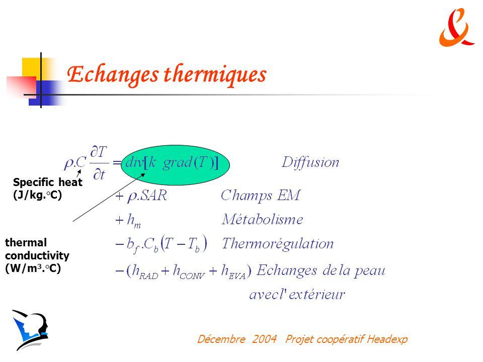 Echanges thermiques Specific heat (J/kg.°C)