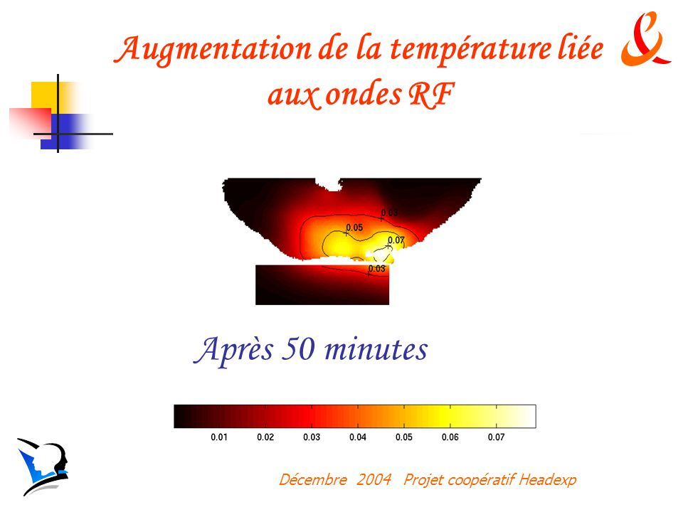Augmentation de la température liée