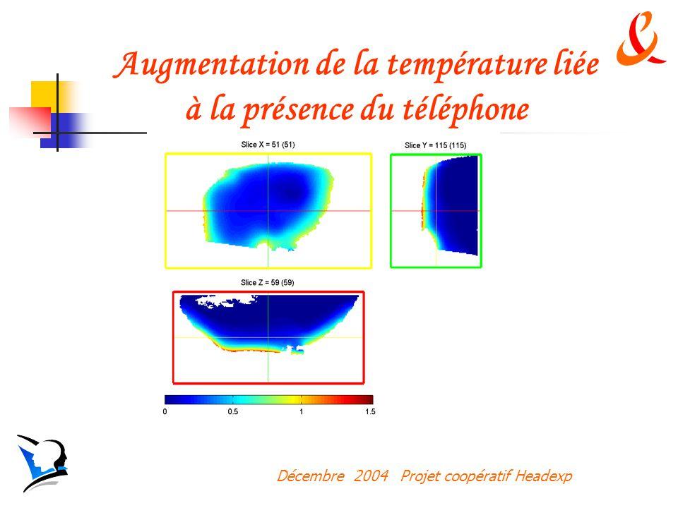 Augmentation de la température liée à la présence du téléphone