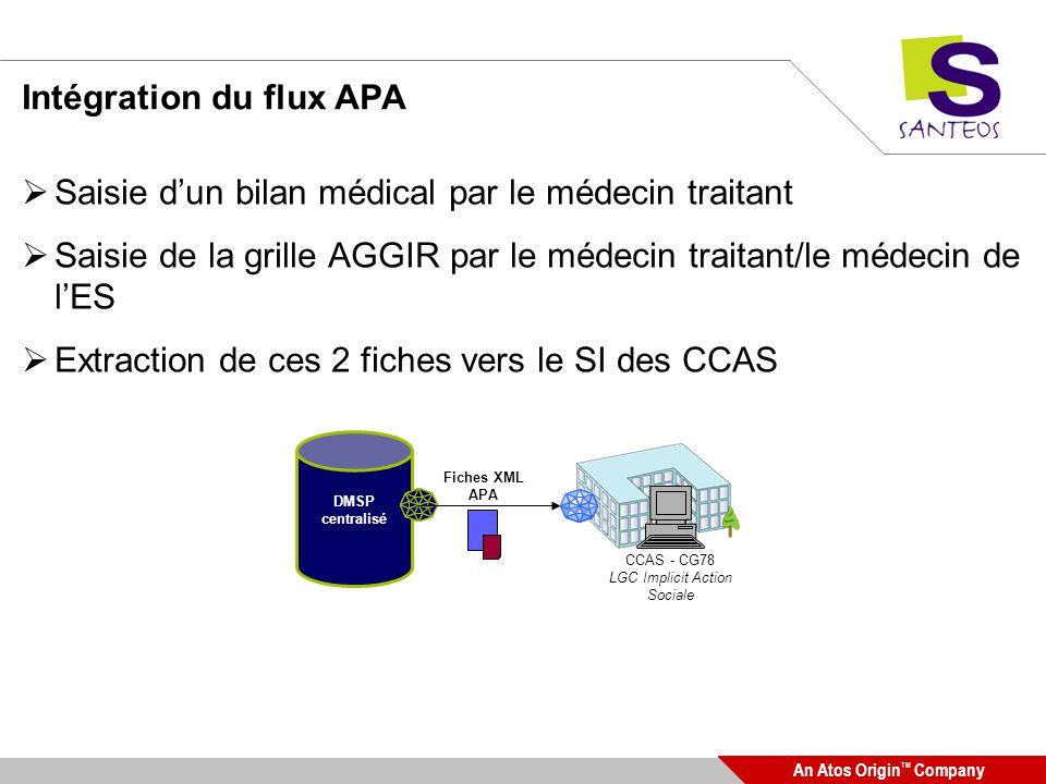 Intégration du flux APA