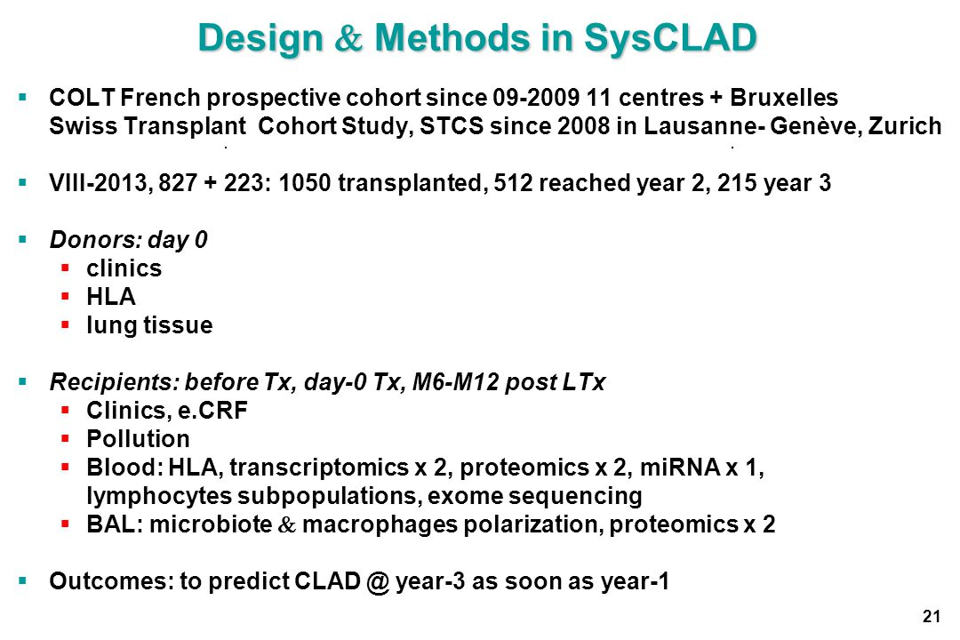 Design  Methods in SysCLAD